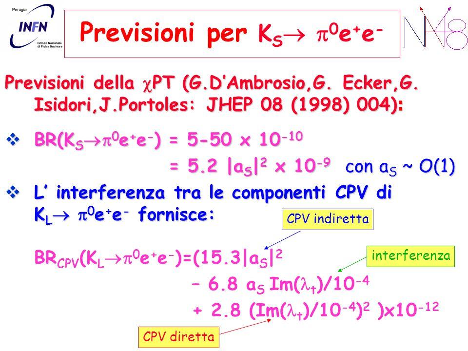 Previsioni per K S 0 e + e - Previsioni della PT (G.DAmbrosio,G.