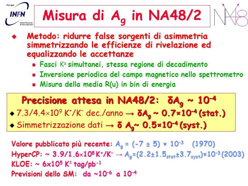 Misura di A g in NA48/2 Metodo: ridurre false sorgenti di asimmetria simmetrizzando le efficienze di rivelazione ed equalizzando le accettanze Metodo: ridurre false sorgenti di asimmetria simmetrizzando le efficienze di rivelazione ed equalizzando le accettanze Fasci K ± simultanei, stessa regione di decadimento Inversione periodica del campo magnetico nello spettrometro Misura della media R(u) in bin di energia Valore pubblicato più recente: A g = (-7 ± 5) × 10 –3 (1970) HyperCP: ~ 3.9/1.6 10 8 K + /K – A g =(2.2±1.5 stat ±3.7 syst )×10 –3 (2003) KLOE: ~ 6x10 5 K tag/pb -1 Previsioni dello SM: da ~10 –6 a 10 –4 Precisione attesa in NA48/2: δA g ~ 10 –4 δA g ~ 0.7×10 –4 (stat.) u 7.3/4.4 10 9 K + /K – dec./anno δA g ~ 0.7×10 –4 (stat.) δ A g ~ 0.5×10 –4 (syst.) u Simmetrizzazione dati δ A g ~ 0.5×10 –4 (syst.)