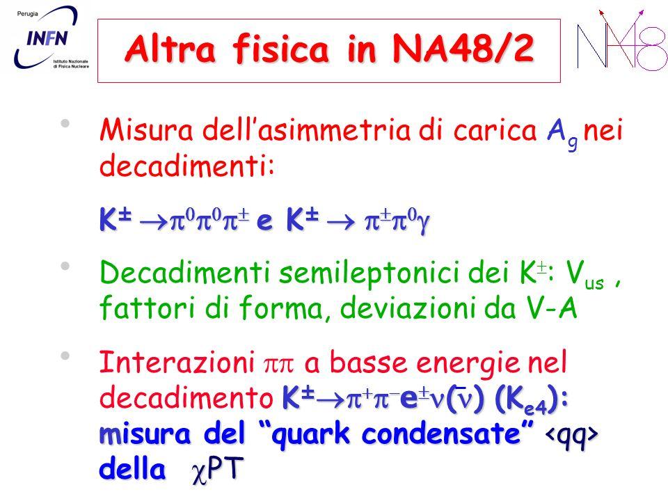 Altra fisica in NA48/2 Misura dellasimmetria di carica A g nei decadimenti: K ± e K ± K ± e K ± Decadimenti semileptonici dei K : V us, fattori di forma, deviazioni da V-A K ± e ( ) (K e4 ): misura del quark condensate della PT Interazioni a basse energie nel decadimento K ± e ( ) (K e4 ): misura del quark condensate della PT