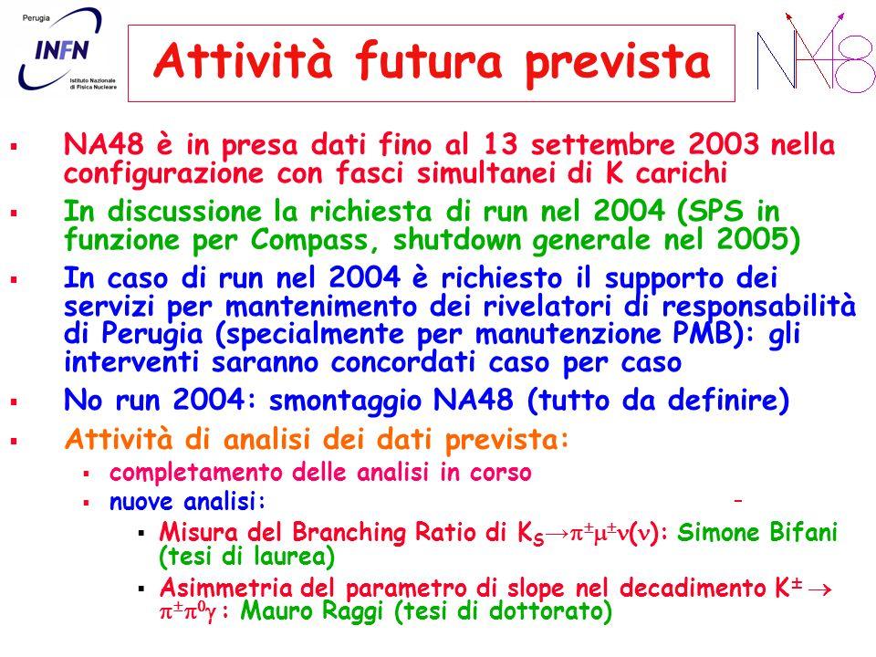Attività futura prevista NA48 è in presa dati fino al 13 settembre 2003 nella configurazione con fasci simultanei di K carichi In discussione la richiesta di run nel 2004 (SPS in funzione per Compass, shutdown generale nel 2005) In caso di run nel 2004 è richiesto il supporto dei servizi per mantenimento dei rivelatori di responsabilità di Perugia (specialmente per manutenzione PMB): gli interventi saranno concordati caso per caso No run 2004: smontaggio NA48 (tutto da definire) Attività di analisi dei dati prevista: completamento delle analisi in corso nuove analisi: Misura del Branching Ratio di K S ( ): Simone Bifani (tesi di laurea) Asimmetria del parametro di slope nel decadimento K ± : Mauro Raggi (tesi di dottorato)