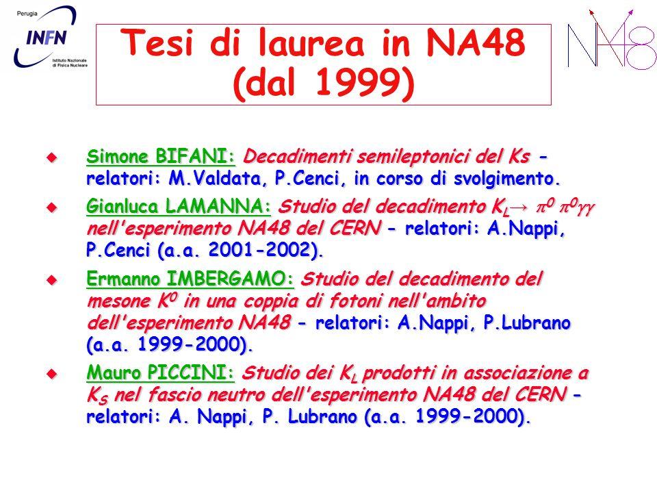 Tesi di laurea in NA48 (dal 1999) Simone BIFANI: Decadimenti semileptonici del Ks - relatori: M.Valdata, P.Cenci, in corso di svolgimento.