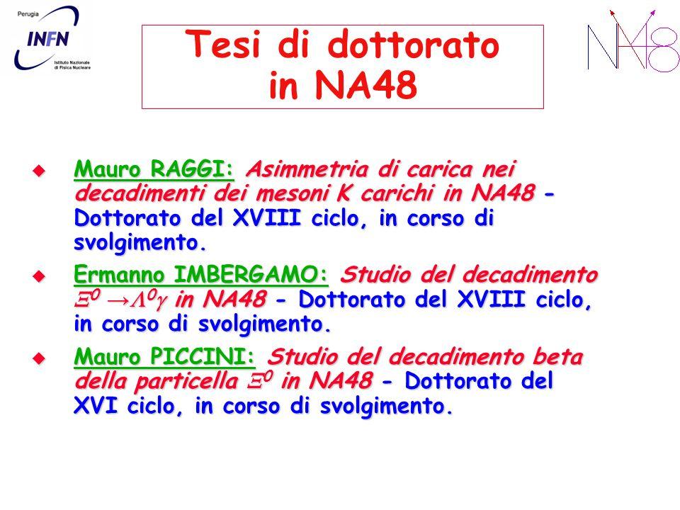 Tesi di dottorato in NA48 Mauro RAGGI: Asimmetria di carica nei decadimenti dei mesoni K carichi in NA48 - Dottorato del XVIII ciclo, in corso di svolgimento.