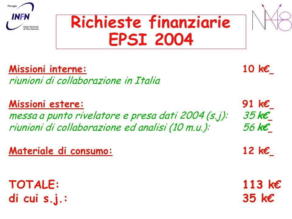 Richieste finanziarie EPSI 2004 Missioni interne:10 k riunioni di collaborazione in Italia Missioni estere:91 k messa a punto rivelatore e presa dati 2004 (s.j):35 k riunioni di collaborazione ed analisi (10 m.u.):56 k Materiale di consumo:12 k 113 TOTALE:113 k di cui s.j.:35 k