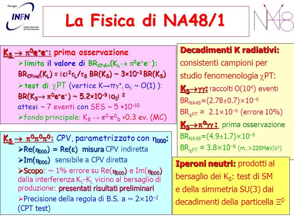 La Fisica di NA48/1 K S 0 e + e – : K S 0 e + e – : prima osservazione limita il valore di BR CPdir (K L 0 e + e ): BR CPind (K L ) = ׀ ε ׀ 2 L / S BR(K S ) ~ 3×10 –3 BR(K S ) test di PT (vertice Kπ *, α S ~ O(1) ) : BR(K S 0 e + e – ) ~ 5.2×10 –9 ׀ α S ׀ 2 attesi ~ 7 eventi con SES ~ 5 ×10 –10 fondo principale: K S 0 0 D <0.3 ev.