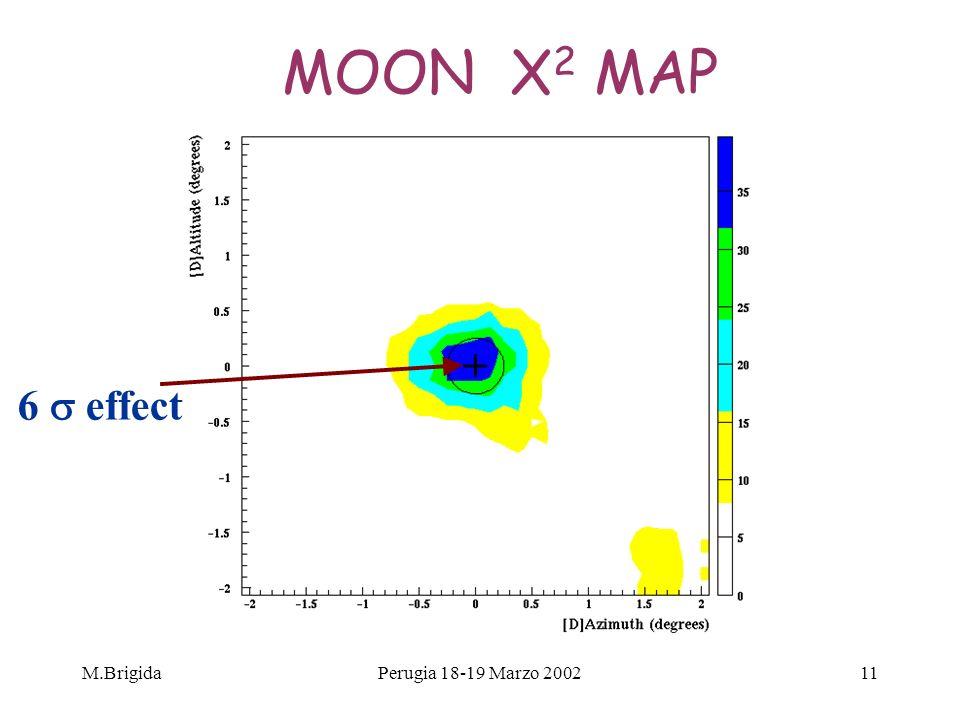 M.BrigidaPerugia 18-19 Marzo 200211 6 effect !! MOON Χ 2 MAP
