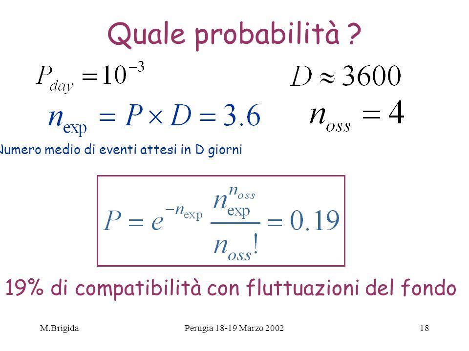 M.BrigidaPerugia 18-19 Marzo 200218 Quale probabilità ? 19% di compatibilità con fluttuazioni del fondo Numero medio di eventi attesi in D giorni