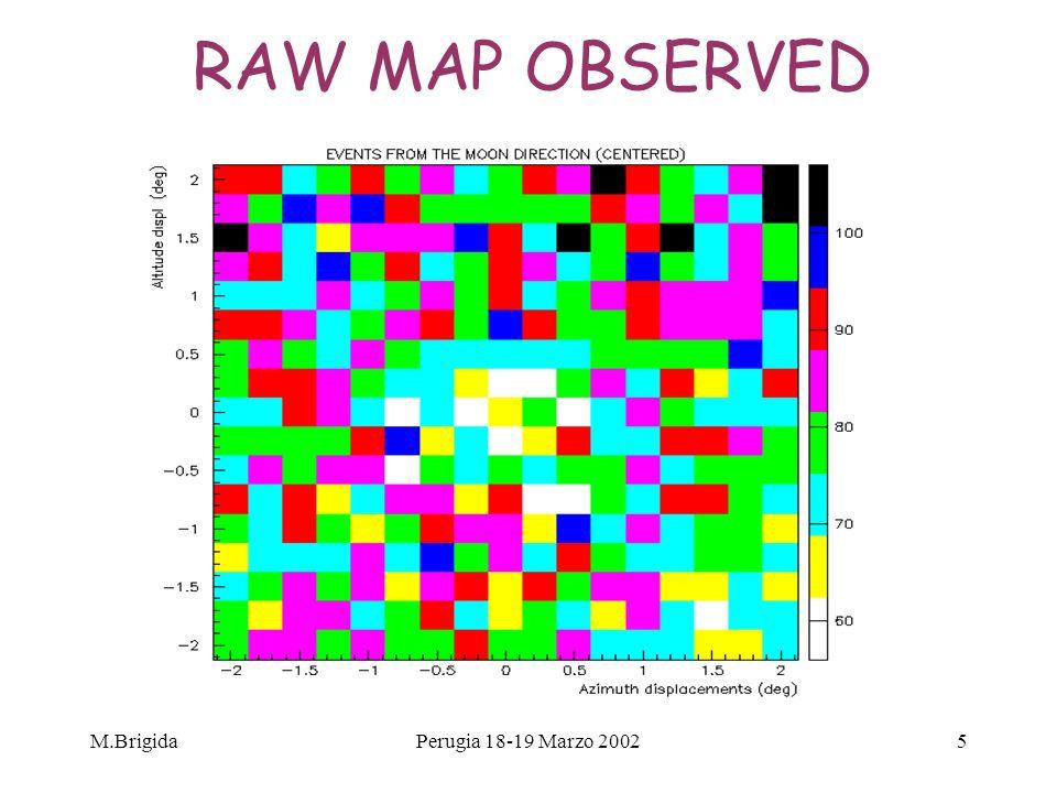 M.BrigidaPerugia 18-19 Marzo 200216 Ricerca di eccessi da sorgenti localizzate su scala giornaliera Integrazione degli eccessi del segnale di muoni rispetto al fondo.