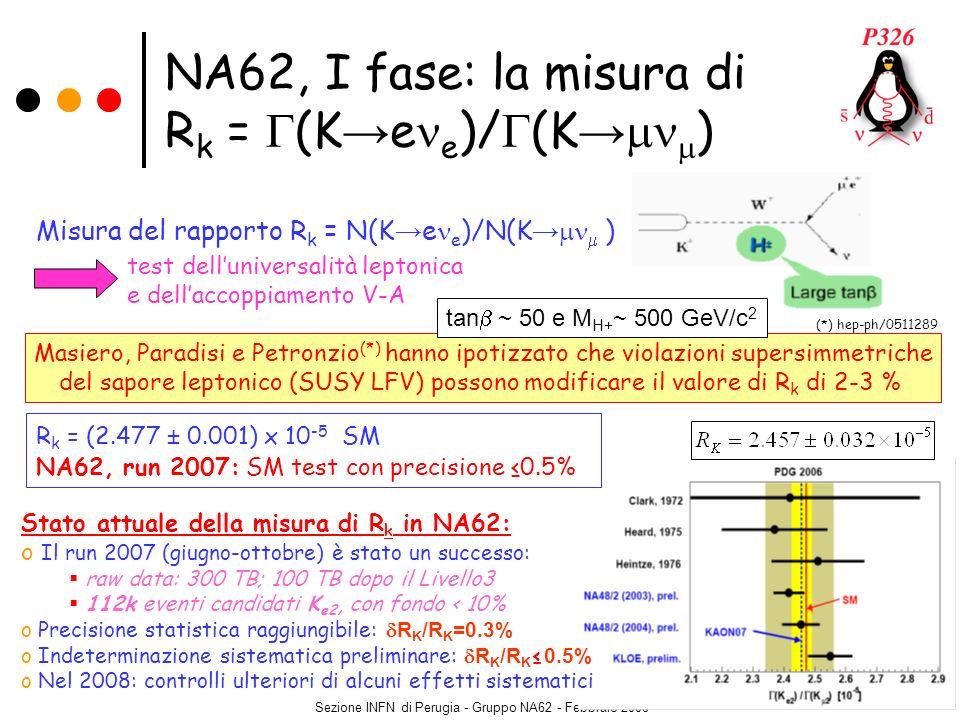 Sezione INFN di Perugia - Gruppo NA62 - Febbraio 2008 NA62, I fase: la misura di R k = (K e e )/ (K ) Misura del rapporto R k = N(K e e )/N(K ) R k =