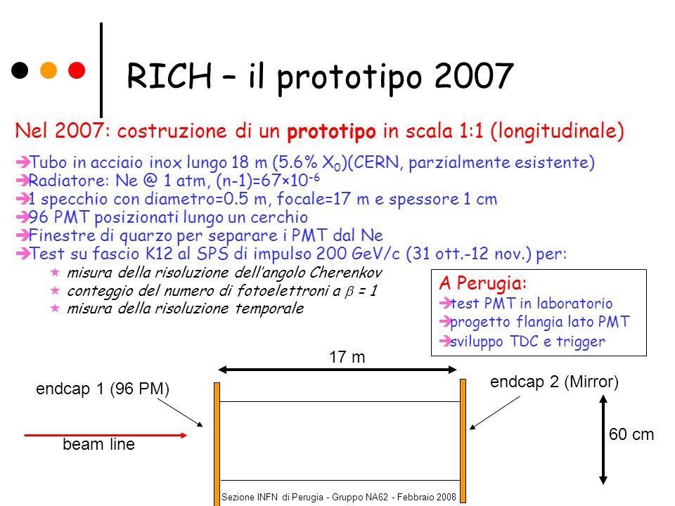 Sezione INFN di Perugia - Gruppo NA62 - Febbraio 2008 beam line endcap 1 (96 PM) endcap 2 (Mirror) 60 cm 17 m RICH – il prototipo 2007 Nel 2007: costr