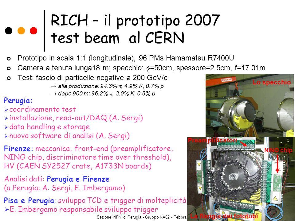 Sezione INFN di Perugia - Gruppo NA62 - Febbraio 2008 Prototipo in scala 1:1 (longitudinale), 96 PMs Hamamatsu R7400U Camera a tenuta lunga18 m; specc