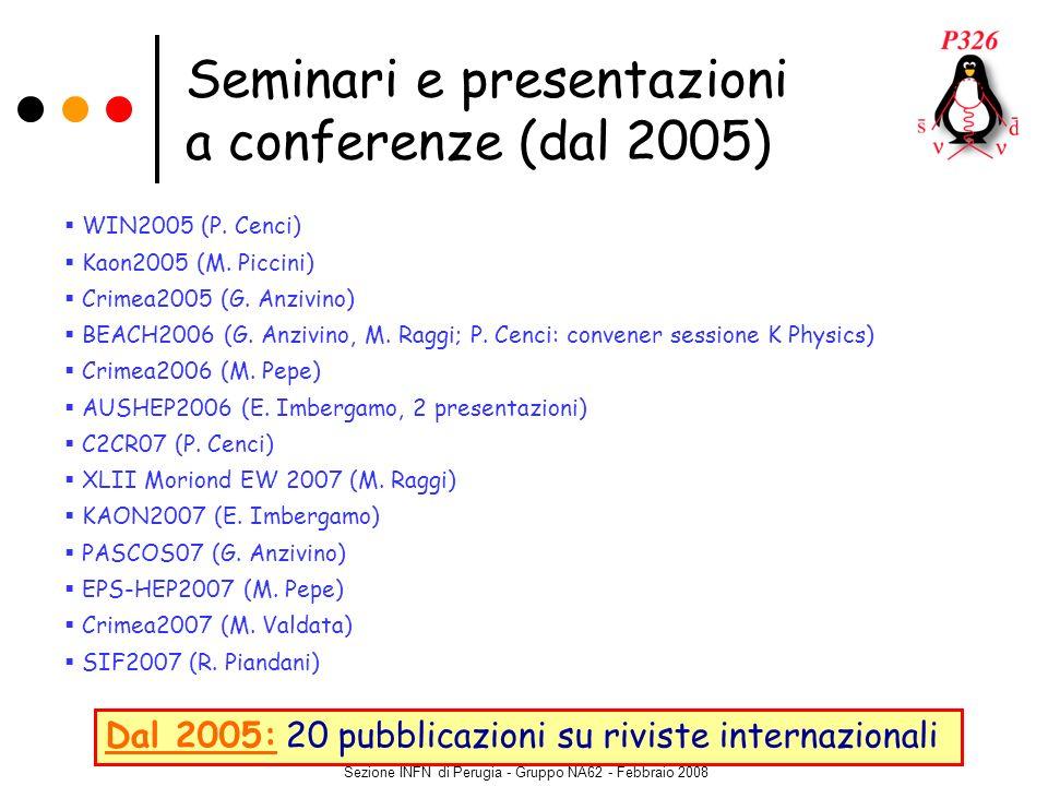 Sezione INFN di Perugia - Gruppo NA62 - Febbraio 2008 WIN2005 (P. Cenci) Kaon2005 (M. Piccini) Crimea2005 (G. Anzivino) BEACH2006 (G. Anzivino, M. Rag