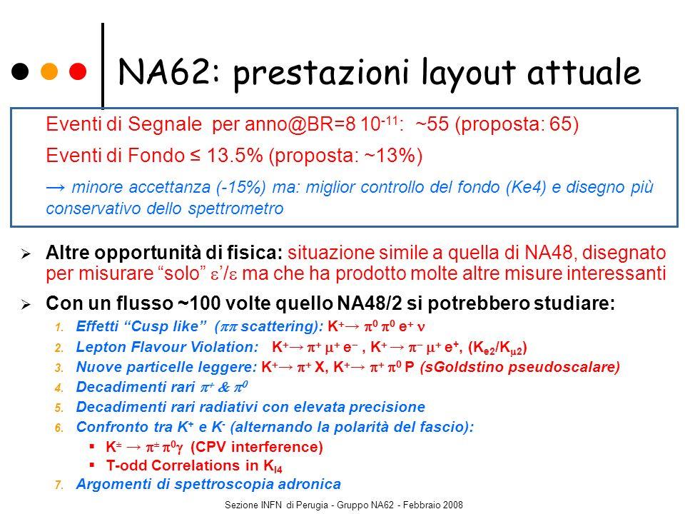 Sezione INFN di Perugia - Gruppo NA62 - Febbraio 2008 NA62, I fase: la misura di R k = (K e e )/ (K ) Misura del rapporto R k = N(K e e )/N(K ) R k = (2.477 ± 0.001) x 10 -5 SM NA62, run 2007: SM test con precisione 0.5% Masiero, Paradisi e Petronzio (*) hanno ipotizzato che violazioni supersimmetriche del sapore leptonico (SUSY LFV) possono modificare il valore di R k di 2-3 % test delluniversalità leptonica e dellaccoppiamento V-A (*) hep-ph/0511289 tan ~ 50 e M H+ ~ 500 GeV/c 2 Stato attuale della misura di R k in NA62: o Il run 2007 (giugno-ottobre) è stato un successo: raw data: 300 TB; 100 TB dopo il Livello3 112k eventi candidati K e2, con fondo < 10% o Precisione statistica raggiungibile: R K /R K =0.3% o Indeterminazione sistematica preliminare: R K /R K 0.5% o Nel 2008: controlli ulteriori di alcuni effetti sistematici