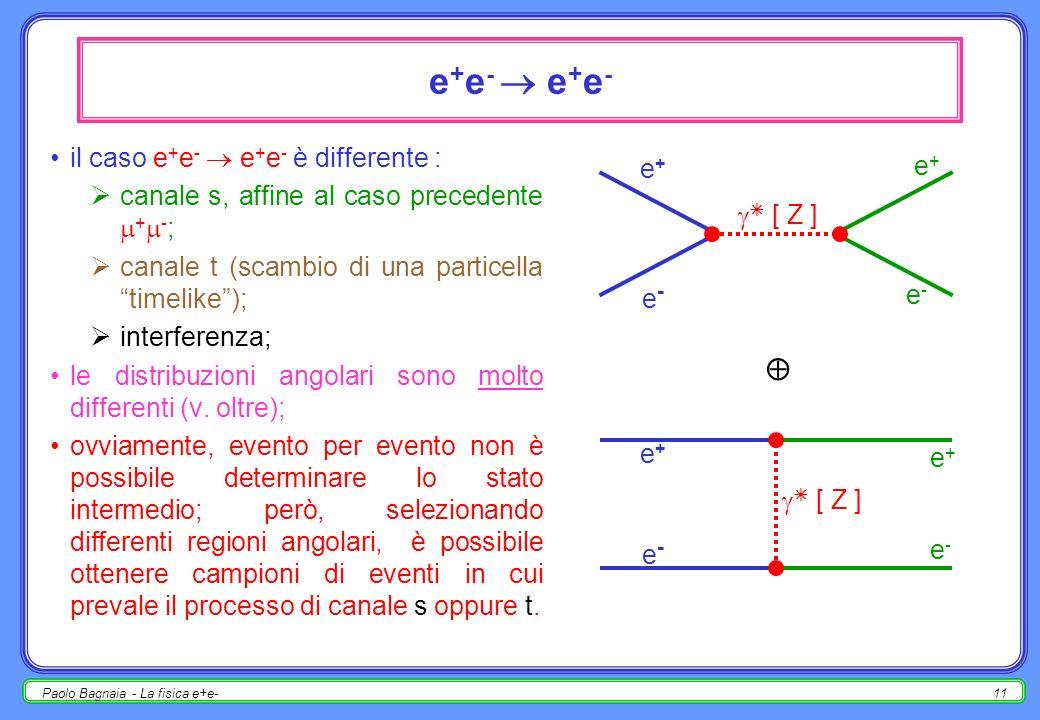 Paolo Bagnaia - La fisica e+e-10 e + e - + -, q qbar ex.