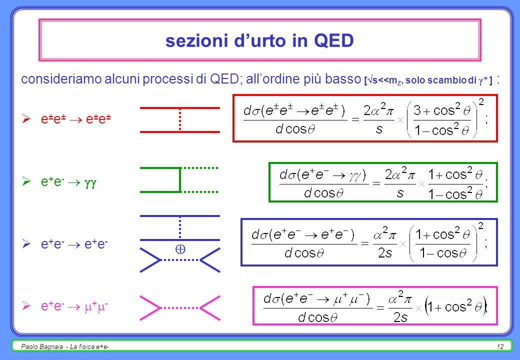 Paolo Bagnaia - La fisica e+e-11 e + e - il caso e + e - e + e - è differente : canale s, affine al caso precedente + - ; canale t (scambio di una particella timelike); interferenza; le distribuzioni angolari sono molto differenti (v.