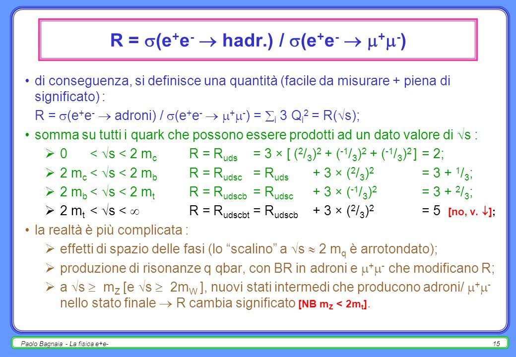 Paolo Bagnaia - La fisica e+e-14 (e + e - + -, q qbar) e + e - + e + e - q qbar [1+cos 2 ] = = P 1 Legendre (cos ) [ spin del ]