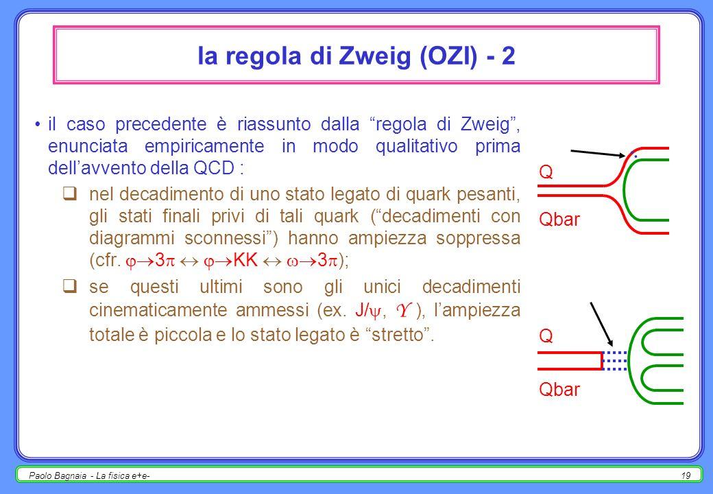 Paolo Bagnaia - La fisica e+e-18 la regola di Zweig (OZI) - 1 stati Q Qbar (Q = quark pesante); esempi : (s sbar), J/ (c cbar), Y (b bbar), …; decadono (se cinematicamente possibile) in mesoni Q q (ex.
