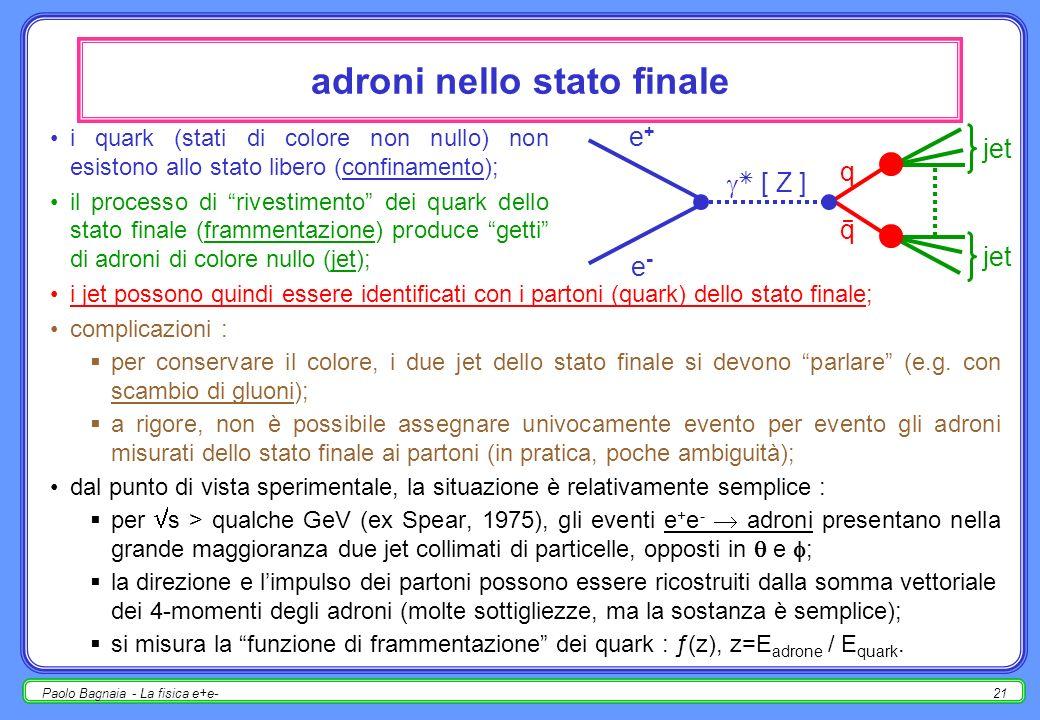 Paolo Bagnaia - La fisica e+e-20 esempio : la spettroscopia del charmonio J PC =0 – + 1 – – 0 ++ 1 ++ 2 ++ c1 (1P) c (2S) c (1S) (2S) J/ (1S) c0 (1P) c2 (1P) (3770) (4040) 2mD2mD DD hadr.