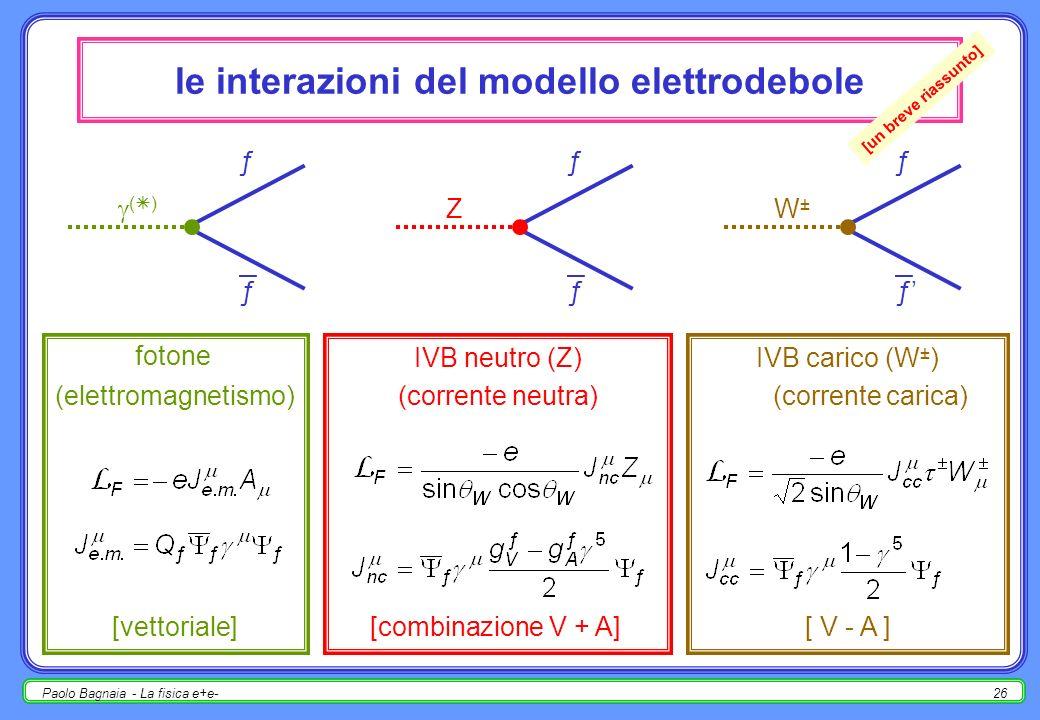 Paolo Bagnaia - La fisica e+e-25 le interazioni elettrodeboli a s = m Z notare (formule dettagliate oltre) : a bassa energia, solo QED (scambio di ); per s m Z : risonante (e + e - ƒƒbar) ƒ / [ (s-m Z 2 ) 2 + m Z 2 Z 2 ]; per ogni coppia di fermioni di stato finale, esistono due (o quattro nel caso e + e - ) diagrammi + le interferenze (stati finali indistinguibili); a più alta energia, nuovi fenomeni (scambi di W ±, coppie di IVB nello stato finale, …).