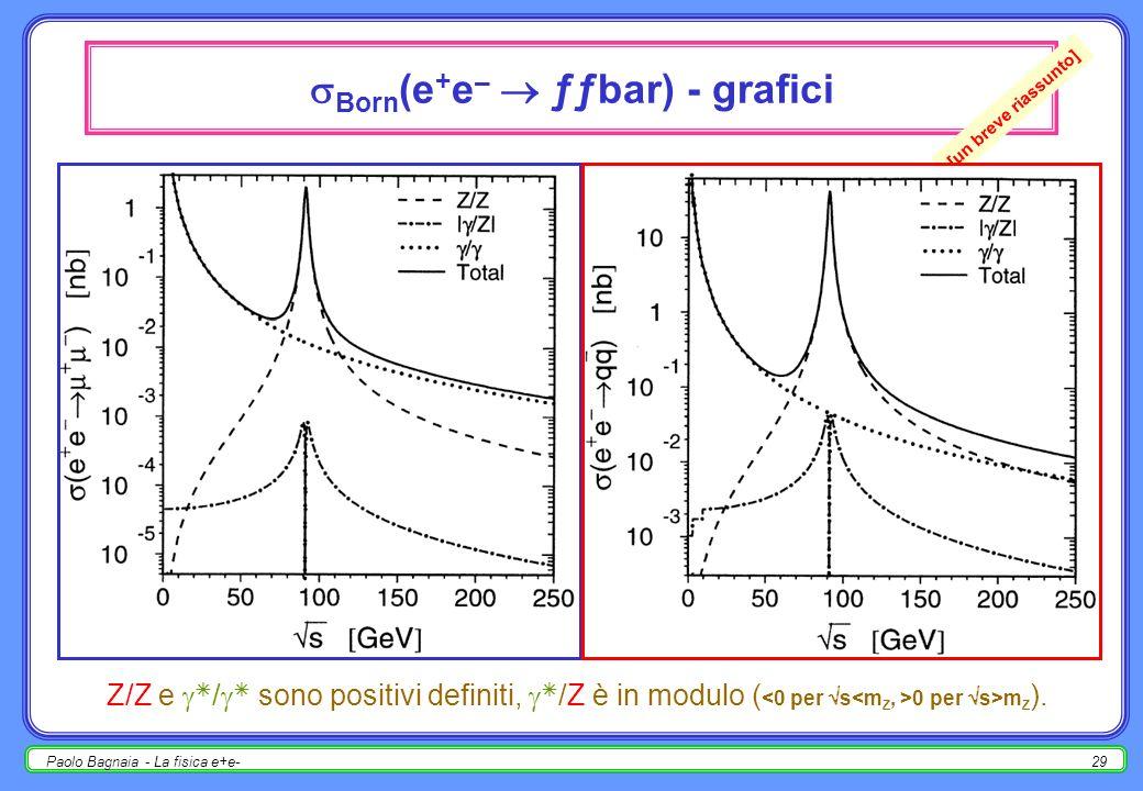 Paolo Bagnaia - La fisica e+e-28 Born (e + e – ƒƒbar) allordine più basso, per ƒ ± e ± : c ƒ = 1 (leptoni), 3 (quark); J ƒ = termine di interferenza Z ( complicato, ma calcolabile, vedi bibliografia ); a s = m Z interferenza = 0, trascurabile [un breve riassunto] Z - canale s - canale s interferenza Z