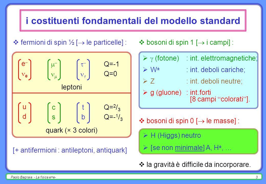 Paolo Bagnaia - La fisica e+e-2 le interazioni e + e - - sommario il modello standard ( ) : costituenti e interazioni; le interazioni e + e - a bassa energia; le variabili invarianti di Mandelstam s,t,u ; i processi di canale s, t, [u]; alcune sezioni durto in QED; la regola di Zweig; la spettroscopia del charmonio; eventi con due e tre jet nello stato finale; le interazioni elettrodeboli a s = m Z : tree level; correzioni radiative.