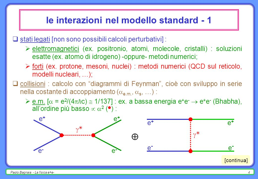 Paolo Bagnaia - La fisica e+e-3 i costituenti fondamentali del modello standard fermioni di spin ½ [ le particelle] : [+ antifermioni : antileptoni, antiquark] bosoni di spin 1 [ i campi] : bosoni di spin 0 [ le masse] : la gravità è difficile da incorporare.