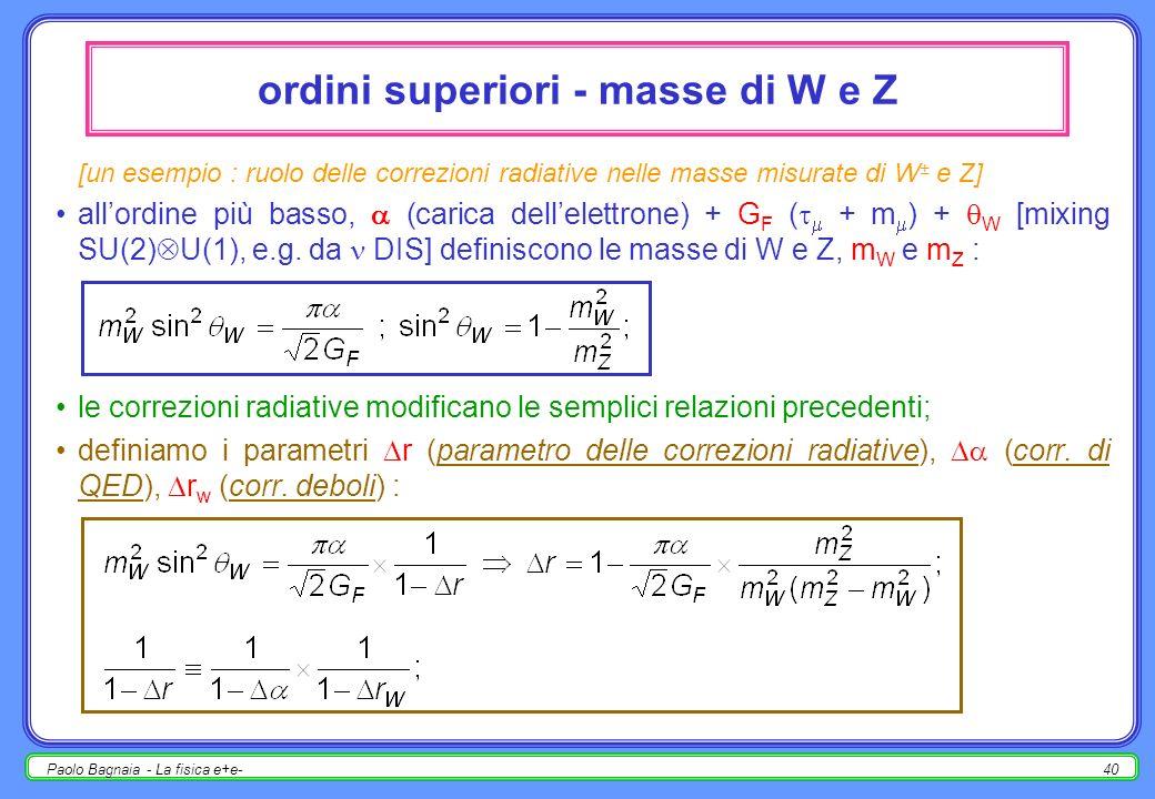 Paolo Bagnaia - La fisica e+e-39 ISR : grafici notare lasimmetria; diminuzione a s < m Z ; aumento a s > m Z ; i tagli in s/s diminuiscono lentità della ISR (importanti soprattutto a LEP II); gli effetti dei tagli in s/s sono calcolabili con metodi analoghi a quelli esposti.
