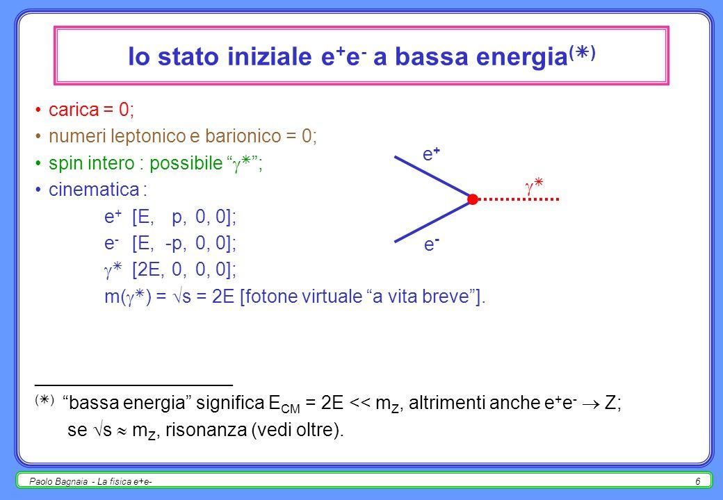 Paolo Bagnaia - La fisica e+e-26 le interazioni del modello elettrodebole [un breve riassunto] ƒ Z ƒ ƒ ( ) ƒ ƒ W±W± ƒ fotone (elettromagnetismo) [vettoriale] IVB neutro (Z) (corrente neutra) [combinazione V + A] IVB carico (W ± ) (corrente carica) [ V - A ]