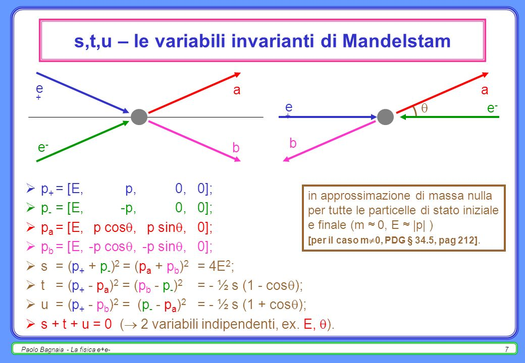 Paolo Bagnaia - La fisica e+e-7 s,t,u – le variabili invarianti di Mandelstam p + = [E,p,0,0]; p - = [E,-p,0,0]; p a = [E, p cos,p sin,0]; p b = [E,-p cos,-p sin,0]; s= (p + + p - ) 2 = (p a + p b ) 2 = 4E 2 ; t= (p + - p a ) 2 = (p b - p - ) 2 = - ½ s (1 - cos ); u= (p + - p b ) 2 = (p - - p a ) 2 = - ½ s (1 + cos ); s + t + u = 0 ( 2 variabili indipendenti, ex.