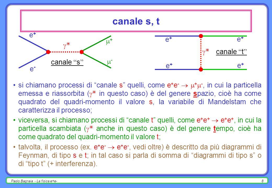 Paolo Bagnaia - La fisica e+e-8 canale s, t si chiamano processi di canale s quelli, come e + e - + -, in cui la particella emessa e riassorbita ( in questo caso) è del genere spazio, cioè ha come quadrato del quadri-momento il valore s, la variabile di Mandelstam che caratterizza il processo; viceversa, si chiamano processi di canale t quelli, come e + e + e + e +, in cui la particella scambiata ( anche in questo caso) è del genere tempo, cioè ha come quadrato del quadri-momento il valore t; talvolta, il processo (ex.