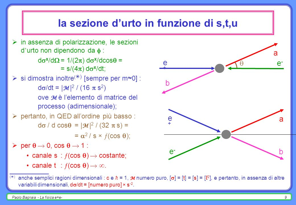 Paolo Bagnaia - La fisica e+e-9 la sezione durto in funzione di s,t,u in assenza di polarizzazione, le sezioni d urto non dipendono da : d x /d = 1/(2 ) d x /dcos = = s/(4 ) d x /dt; si dimostra inoltre ( ) [sempre per m 0] : d /dt = | M | 2 / (16 s 2 ) ove M è lelemento di matrice del processo (adimensionale); pertanto, in QED allordine più basso : d / d cos = | M | 2 / (32 s) = = 2 / s × ƒ (cos ); per 0, cos 1 : canale s: ƒ (cos ) costante; canale t: ƒ (cos ).