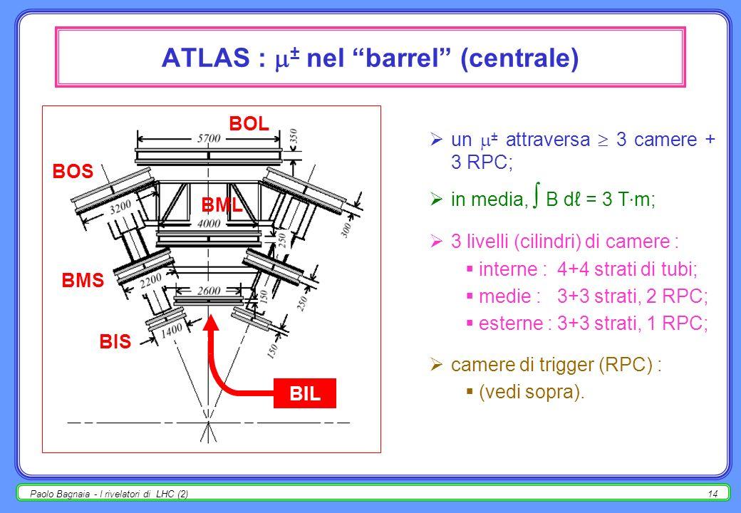 Paolo Bagnaia - I rivelatori di LHC (2)13 ATLAS : ± nel barrel (centrale) un ± attraversa 3 camere + 3 RPC; in media, B d = 3 Tm; 3 livelli (cilindri)