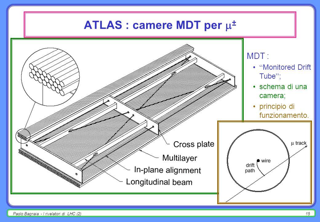 Paolo Bagnaia - I rivelatori di LHC (2)14 ATLAS : ± nel barrel (centrale) un ± attraversa 3 camere + 3 RPC; in media, B d = 3 T · m; 3 livelli (cilind