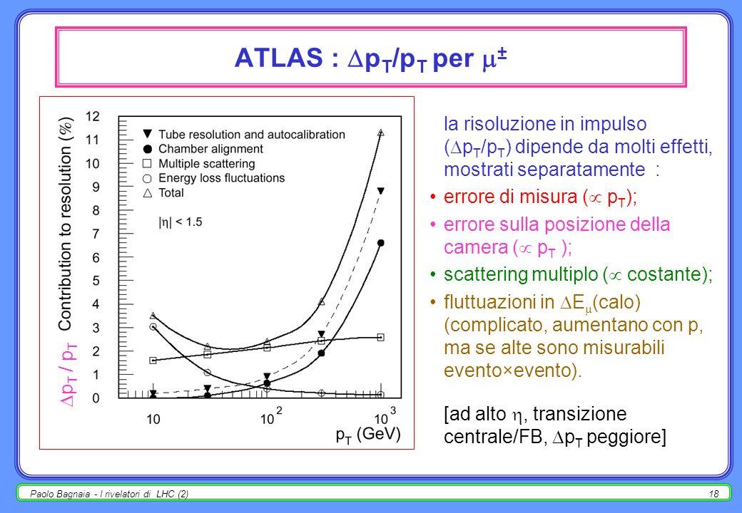 Paolo Bagnaia - I rivelatori di LHC (2)17 ATLAS : risoluzione camere per ± MDT : risoluzione della misura ( m) in funzione della distanza traccia-filo