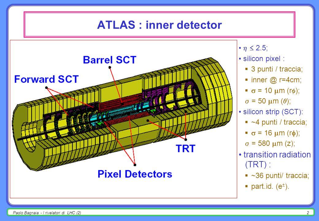 Paolo Bagnaia - I rivelatori di LHC (2)2 ATLAS : inner detector 2.5; silicon pixel : 3 punti / traccia; inner @ r=4cm; = 10 m (r ); = 50 m ( ); silicon strip (SCT): ~4 punti / traccia; = 16 m (r ); = 580 m (z); transition radiation (TRT) : ~36 punti/ traccia; part.id.