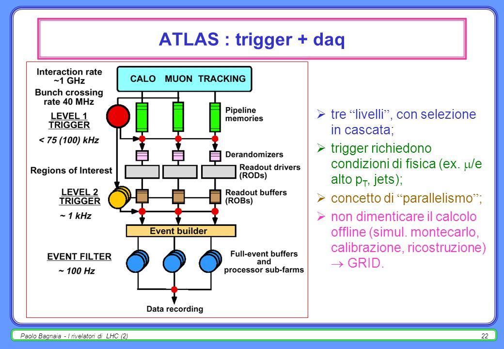 Paolo Bagnaia - I rivelatori di LHC (2)21 trigger - eventi minimum bias se per una qualche categoria di eventi la statistica è eccessiva rispetto alla
