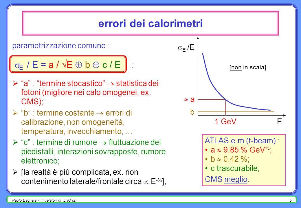 Paolo Bagnaia - I rivelatori di LHC (2)5 errori dei calorimetri parametrizzazione comune : E / E = a / E b c / E : a : termine stocastico statistica dei fotoni (migliore nei calo omogenei, ex.