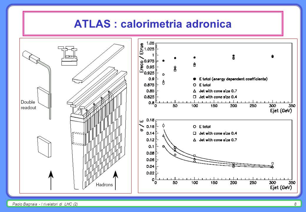 Paolo Bagnaia - I rivelatori di LHC (2)18 ATLAS : p T /p T per ± la risoluzione in impulso ( p T /p T ) dipende da molti effetti, mostrati separatamente : errore di misura ( p T ); errore sulla posizione della camera ( p T ); scattering multiplo ( costante); fluttuazioni in E µ (calo) (complicato, aumentano con p, ma se alte sono misurabili evento×evento).