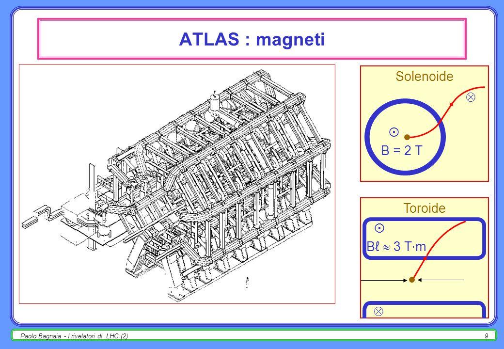 Paolo Bagnaia - I rivelatori di LHC (2)9 ATLAS : magneti B = 2 T Solenoide B 3 T · m Toroide