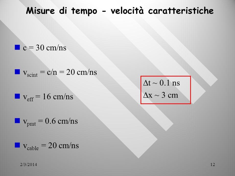 2/3/201412 Misure di tempo - velocità caratteristiche c = 30 cm/ns v scint = c/n = 20 cm/ns v eff = 16 cm/ns v pmt = 0.6 cm/ns v cable = 20 cm/ns t ~ 0.1 ns x ~ 3 cm
