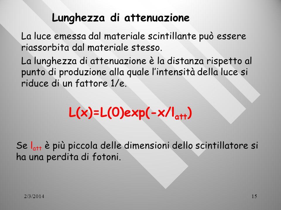 2/3/201415 Lunghezza di attenuazione La luce emessa dal materiale scintillante può essere riassorbita dal materiale stesso.