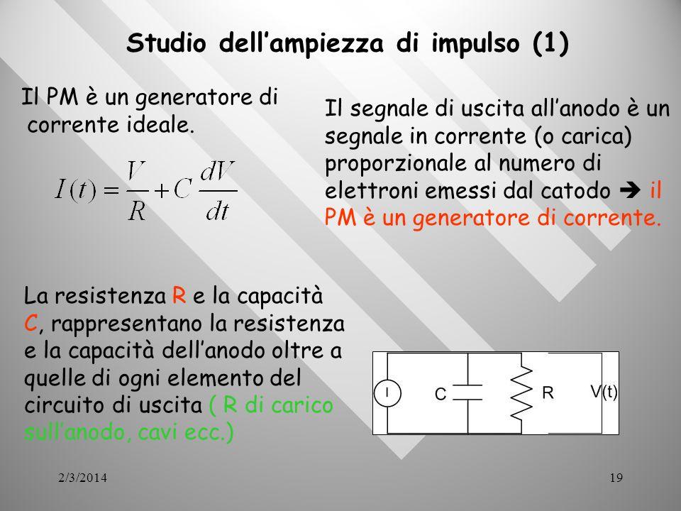2/3/201419 Studio dellampiezza di impulso (1) Il PM è un generatore di corrente ideale.