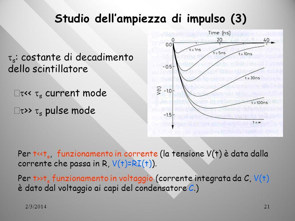 2/3/201421 Studio dellampiezza di impulso (3) << s current mode >> s pulse mode s : costante di decadimento dello scintillatore Per t<<t s, funzionamento in corrente (la tensione V(t) è data dalla corrente che passa in R, V(t)=RI(t)).