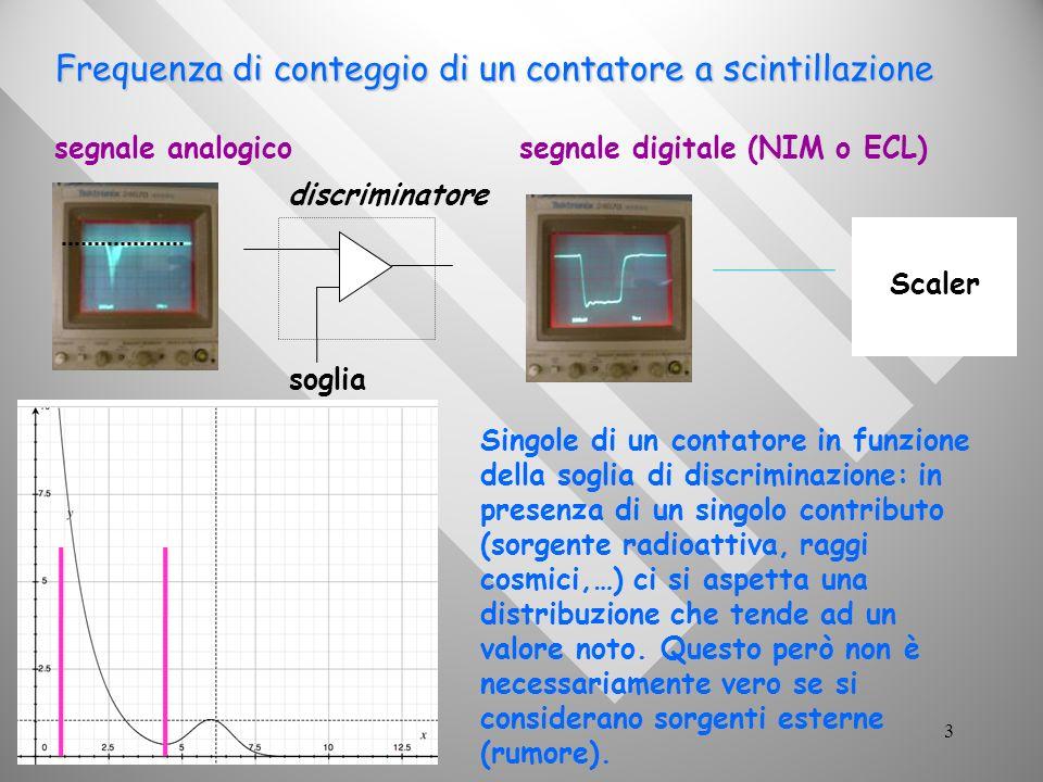 2/3/20144 Aumentando la tensione Maggiore % di segnale Minore % di segnale