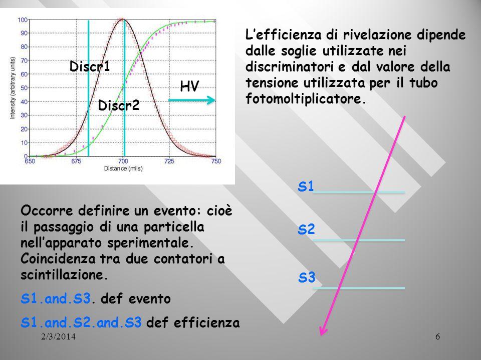 2/3/201417 Lunghezza di attenuazione Il numero di fotoni che incide sul fotocatodo è proporzionale al numero di elettroni in uscita dal fotomoltiplicatore e quindi alla carica contenuta nel segnale analogico -> area del segnale.