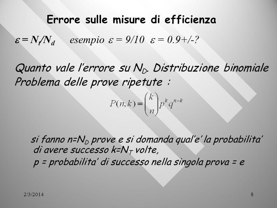 2/3/20148 Errore sulle misure di efficienza = N t /N d esempio = 9/10 = 0.9+/-.