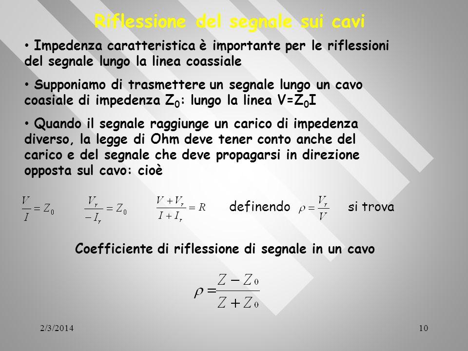 2/3/201410 Riflessione del segnale sui cavi Impedenza caratteristica è importante per le riflessioni del segnale lungo la linea coassiale Supponiamo d