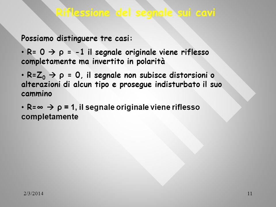 2/3/201411 Riflessione del segnale sui cavi Possiamo distinguere tre casi: R= 0 ρ = -1 il segnale originale viene riflesso completamente ma invertito