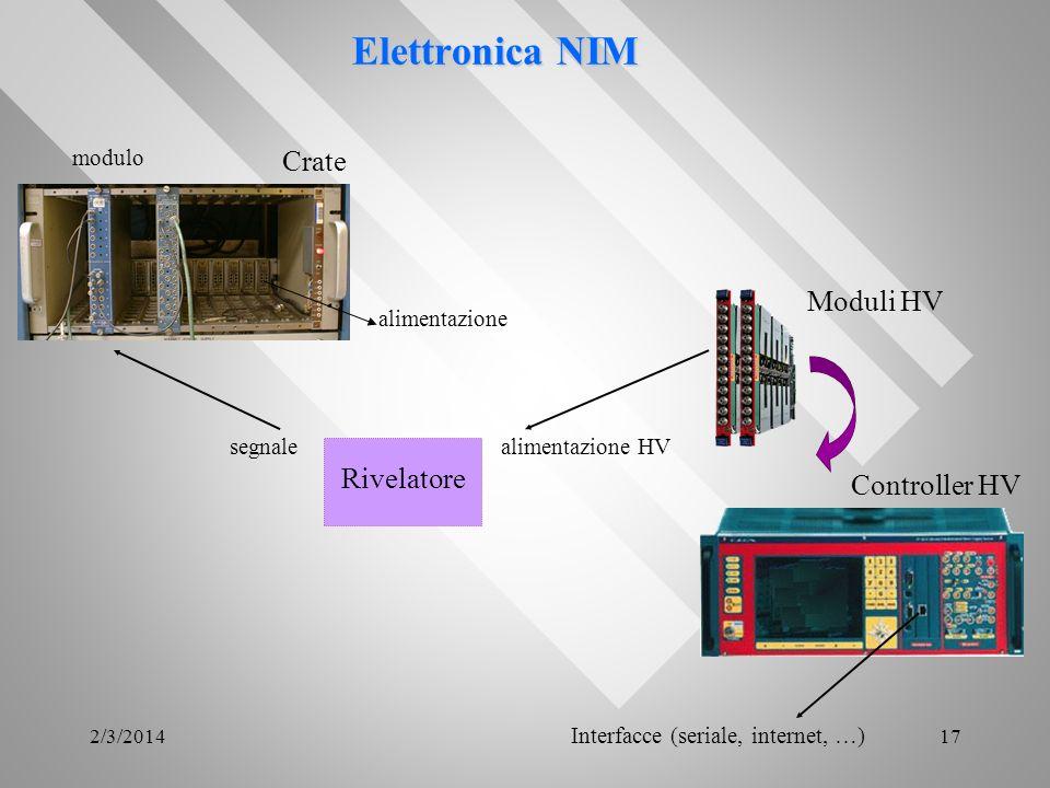 2/3/201417 Elettronica NIM Controller HV Moduli HV Crate alimentazione modulo Rivelatore segnalealimentazione HV Interfacce (seriale, internet, …)