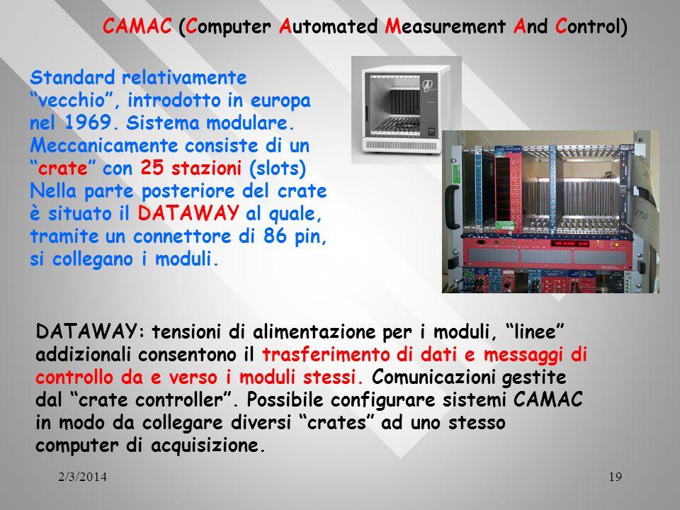 2/3/201419 CAMAC (Computer Automated Measurement And Control) Standard relativamente vecchio, introdotto in europa nel 1969. Sistema modulare. Meccani