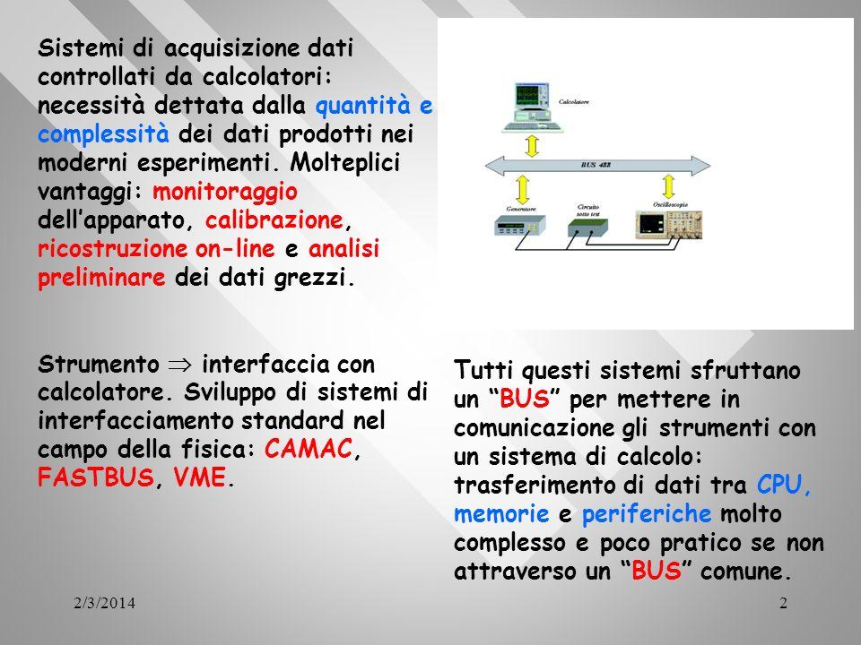 2/3/201443 Doppia unità NIM.4 canali di alimentazione.